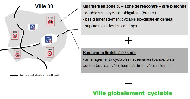 ville cyclable6