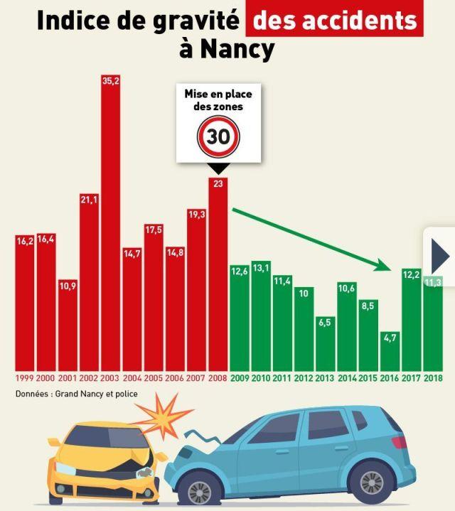 Nancy11